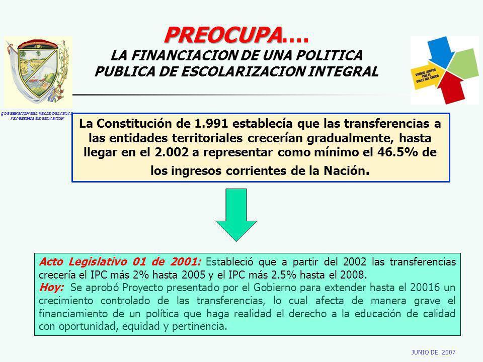 GOBERNACION DEL VALLE DEL CAUCA SECRETARIA DE EDUCACION JUNIO DE 2007 PREOCUPA PREOCUPA…. LA FINANCIACION DE UNA POLITICA PUBLICA DE ESCOLARIZACION IN
