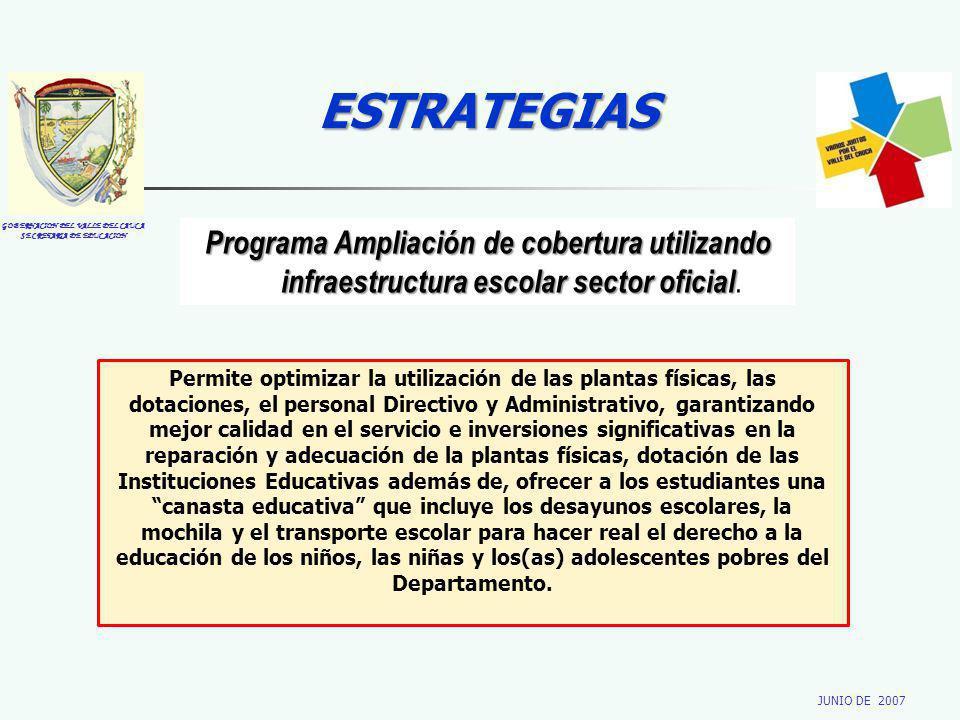 GOBERNACION DEL VALLE DEL CAUCA SECRETARIA DE EDUCACION JUNIO DE 2007 ESTRATEGIAS Programa Ampliación de cobertura utilizando infraestructura escolar