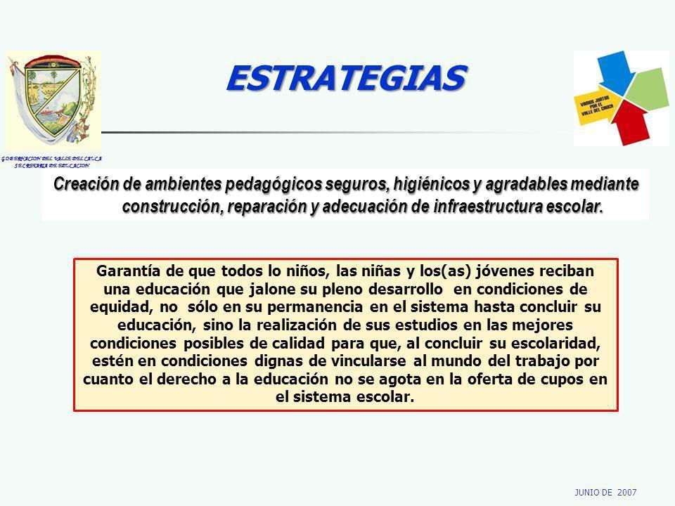 GOBERNACION DEL VALLE DEL CAUCA SECRETARIA DE EDUCACION JUNIO DE 2007 ESTRATEGIAS Creación de ambientes pedagógicos seguros, higiénicos y agradables mediante construcción, reparación y adecuación de infraestructura escolar.