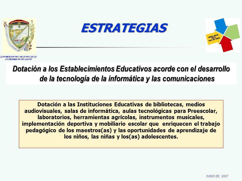 GOBERNACION DEL VALLE DEL CAUCA SECRETARIA DE EDUCACION JUNIO DE 2007 ESTRATEGIAS Dotación a los Establecimientos Educativos acorde con el desarrollo