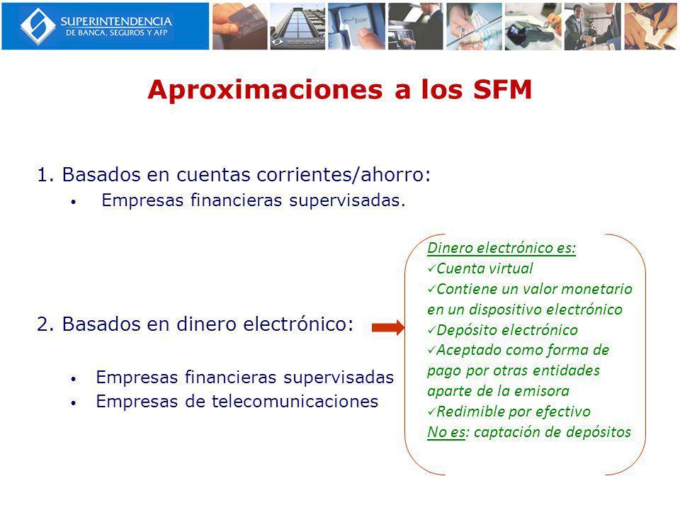 Aproximaciones a los SFM 1. Basados en cuentas corrientes/ahorro: Empresas financieras supervisadas. 2. Basados en dinero electrónico: Empresas financ