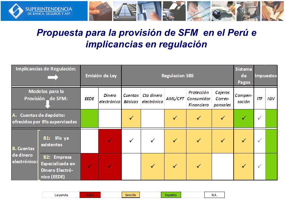 Propuesta para la provisión de SFM en el Perú e implicancias en regulación