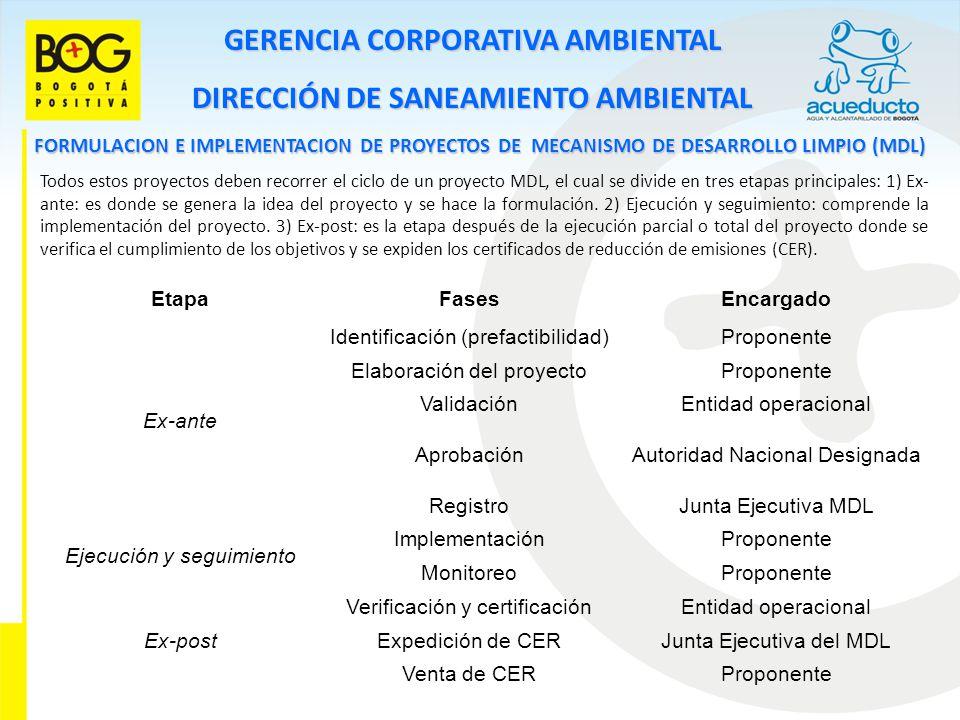 GERENCIA CORPORATIVA AMBIENTAL DIRECCIÓN DE SANEAMIENTO AMBIENTAL FORMULACION E IMPLEMENTACION DE PROYECTOS DE MECANISMO DE DESARROLLO LIMPIO (MDL) To