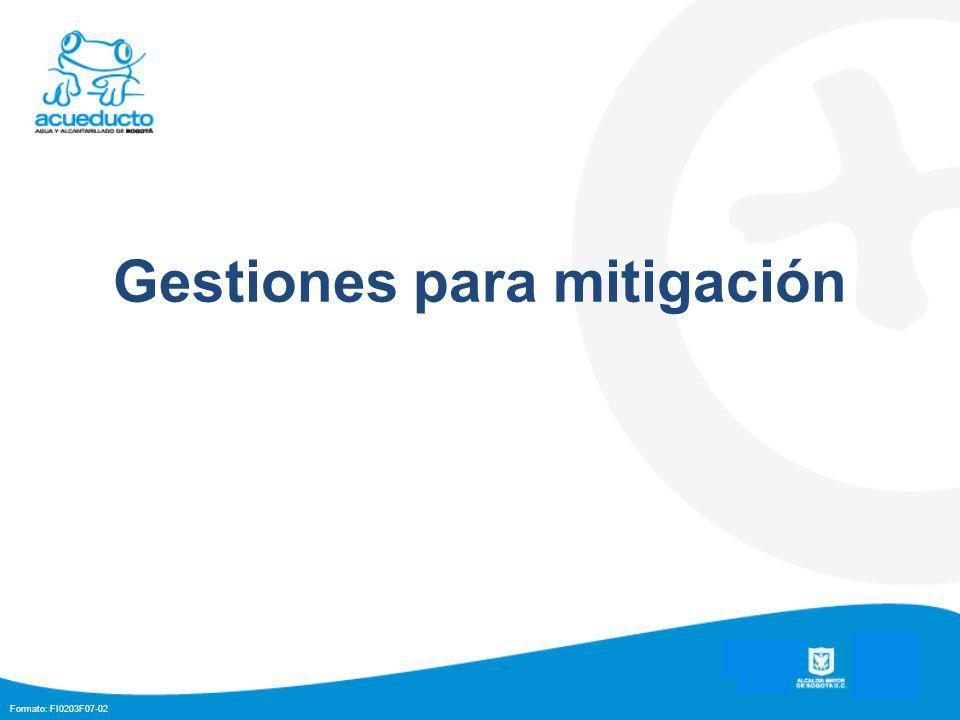 Formato: FI0203F07-02 Gestiones para mitigación
