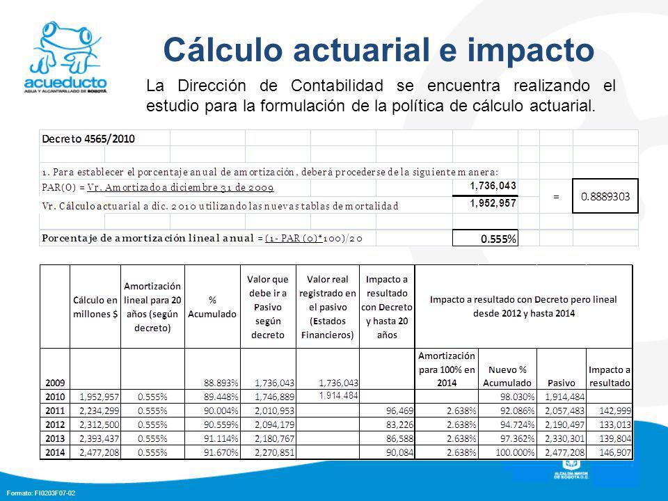 Formato: FI0203F07-02 Cálculo actuarial e impacto La Dirección de Contabilidad se encuentra realizando el estudio para la formulación de la política de cálculo actuarial.