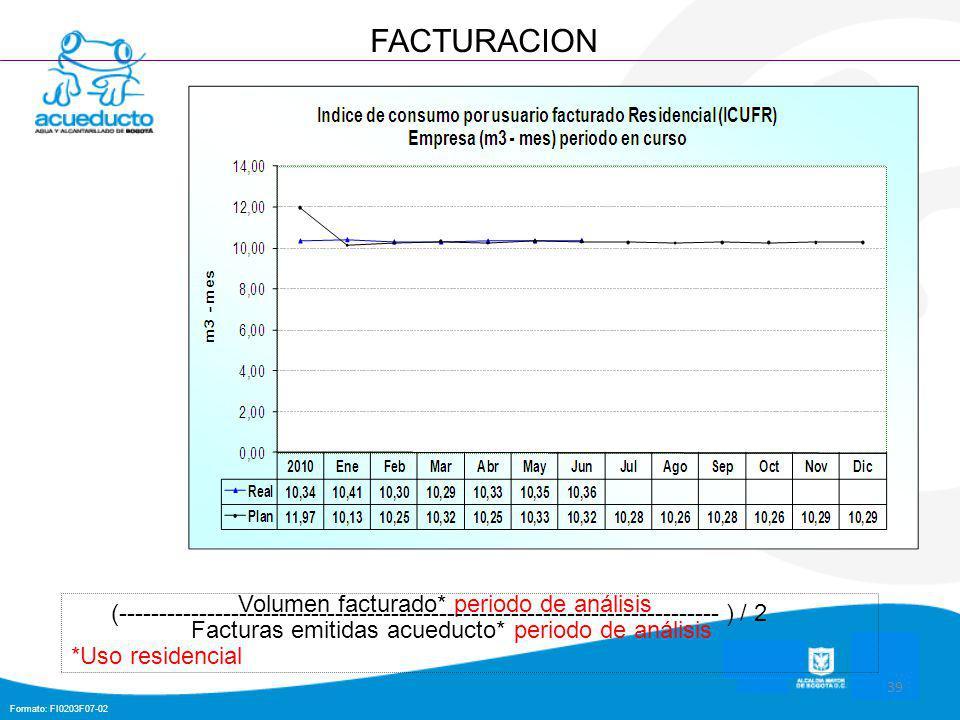 Formato: FI0203F07-02 39 FACTURACION Volumen facturado* periodo de análisis (--------------------------------------------------------------------------- ) / 2 Facturas emitidas acueducto* periodo de análisis *Uso residencial
