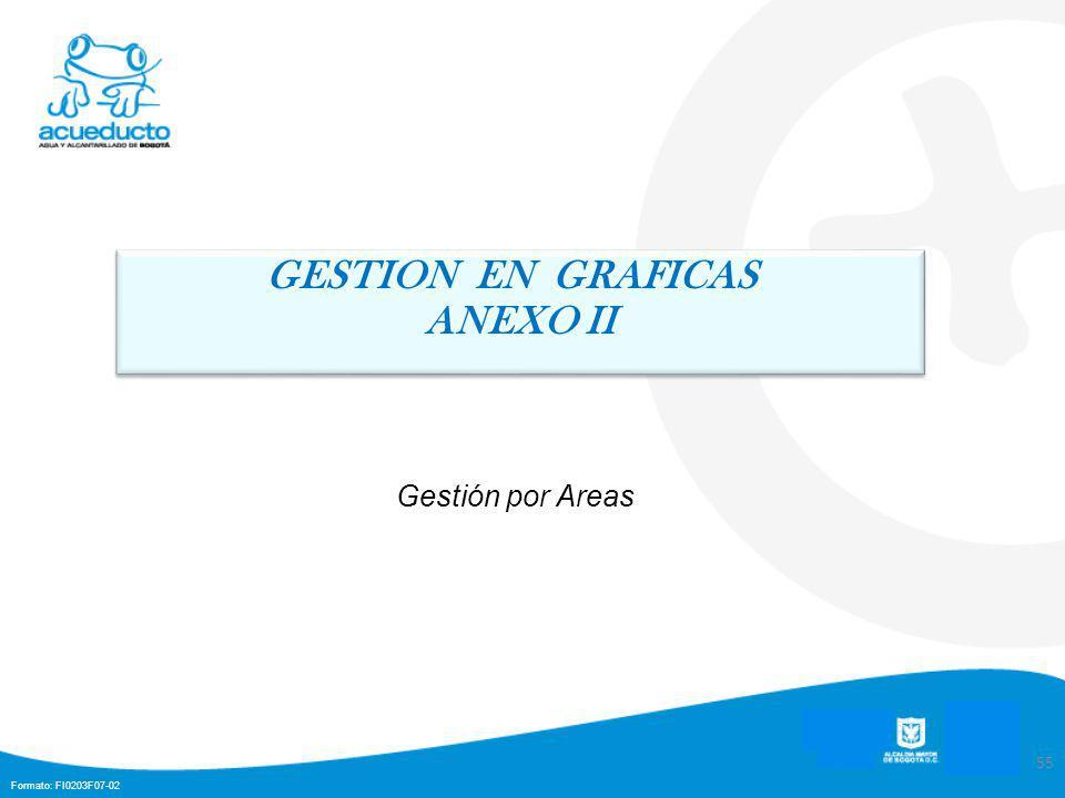 Formato: FI0203F07-02 55 Gestión por Areas GESTION EN GRAFICAS ANEXO II GESTION EN GRAFICAS ANEXO II