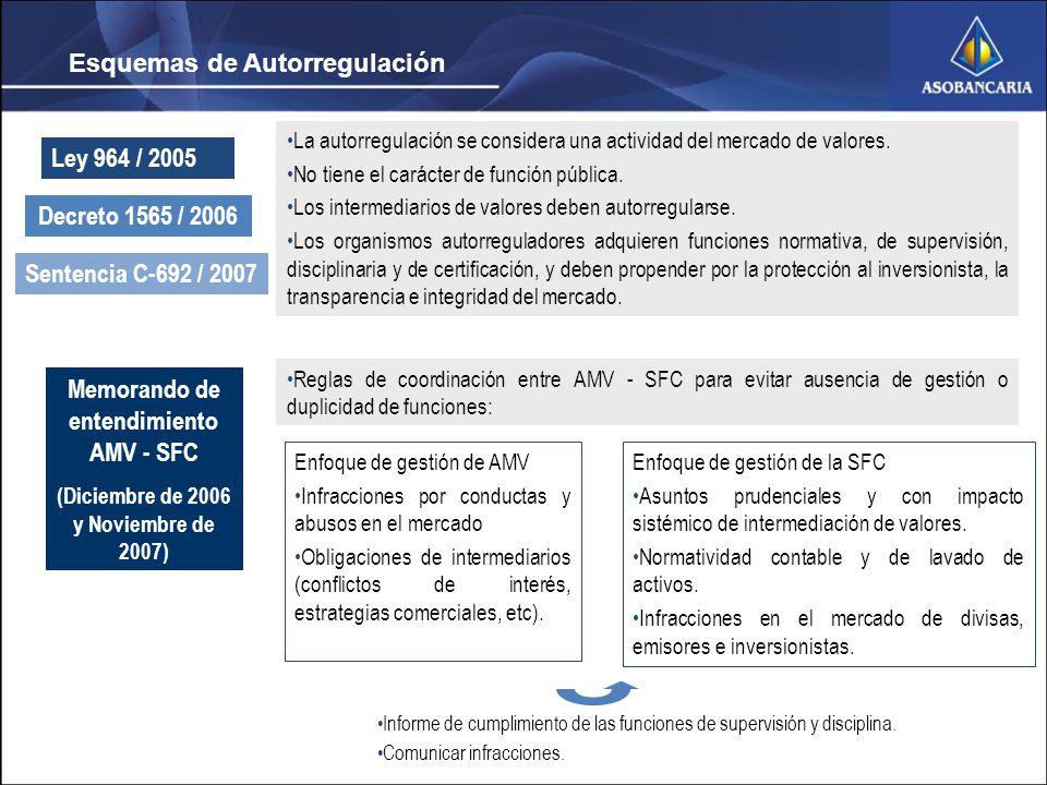 Esquemas de Autorregulación Ley 964 / 2005 La autorregulación se considera una actividad del mercado de valores.