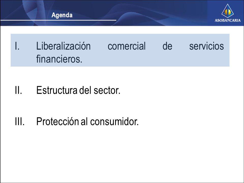 I.Liberalización comercial de servicios financieros.