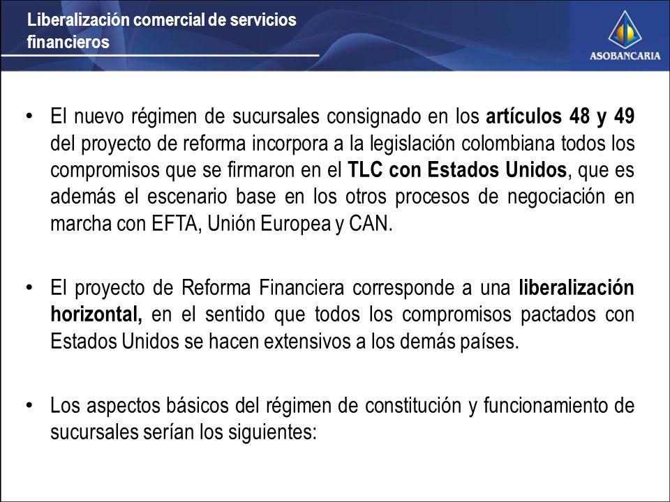 REFORMA FINANCIERA Y LIBERALIZACIÓN Artículos 48 y 49: Régimen de Sucursales de Bancos Las sucursales de bancos están sometidas a la vigilancia de la Superintendencia Financiera.