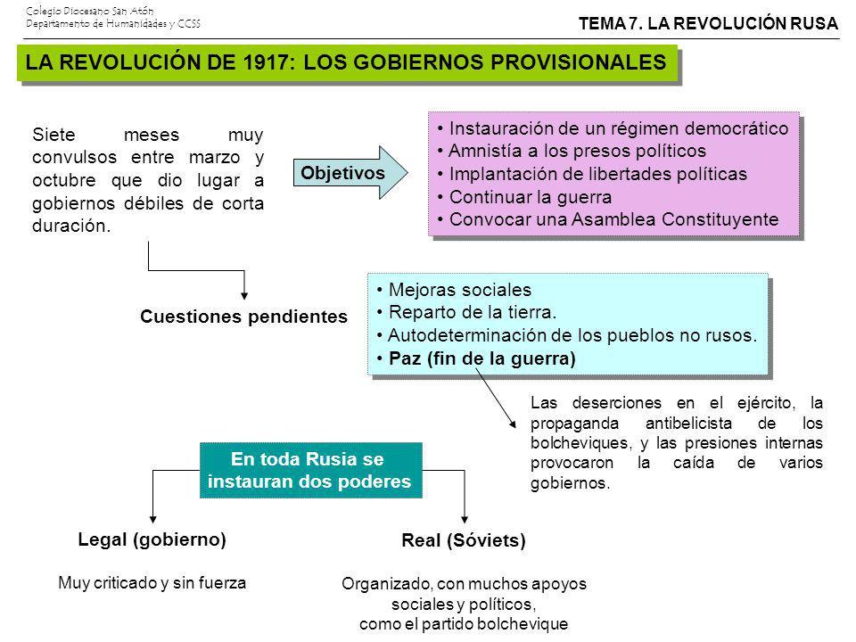 TEMA 7.