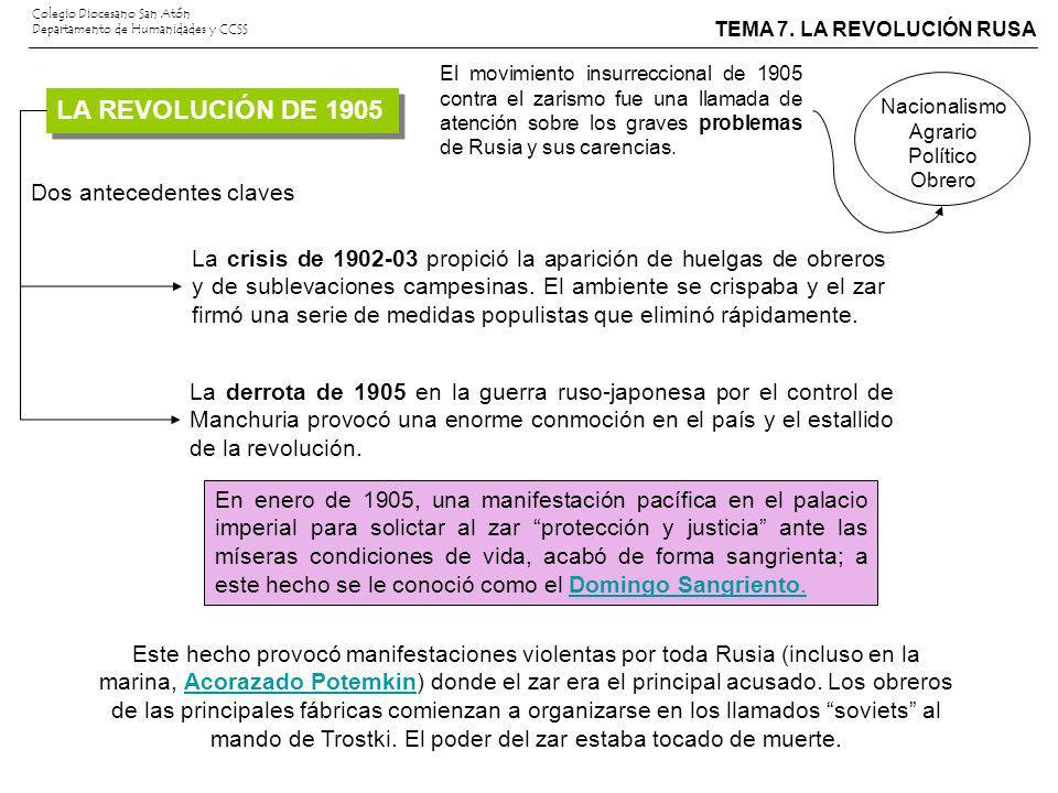 TEMA 7. LA REVOLUCIÓN RUSA Colegio Diocesano San Atón Departamento de Humanidades y CCSS El movimiento insurreccional de 1905 contra el zarismo fue un
