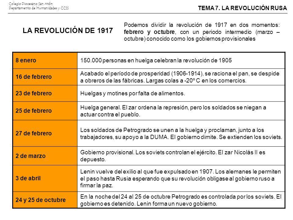 TEMA 7. LA REVOLUCIÓN RUSA Colegio Diocesano San Atón Departamento de Humanidades y CCSS LA REVOLUCIÓN DE 1917 Podemos dividir la revolución de 1917 e