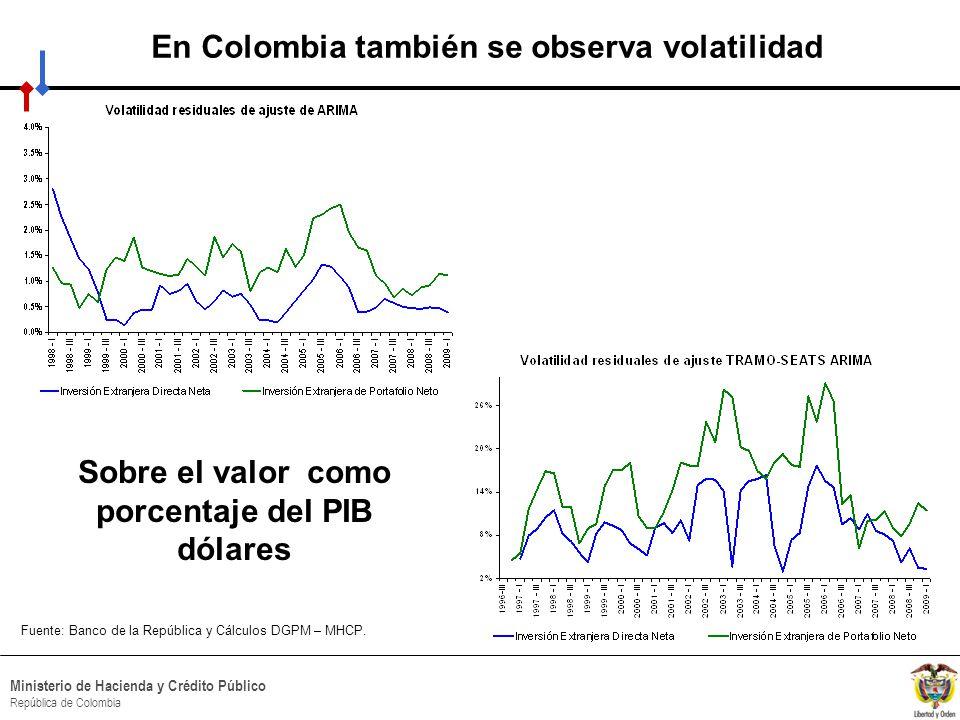 HACIA UN MINISTERIO AGIL, ACERTADO Y CONFIABLE Ministerio de Hacienda y Crédito Público República de Colombia En Colombia también se observa volatilid