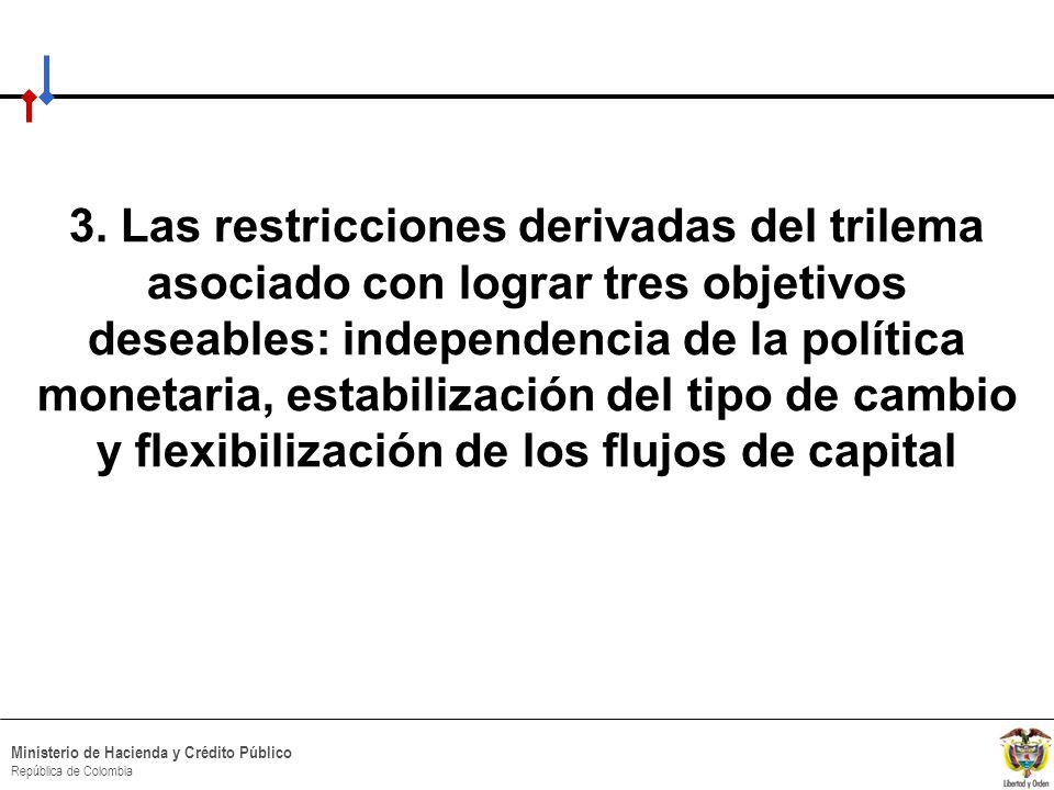 HACIA UN MINISTERIO AGIL, ACERTADO Y CONFIABLE Ministerio de Hacienda y Crédito Público República de Colombia 3. Las restricciones derivadas del trile