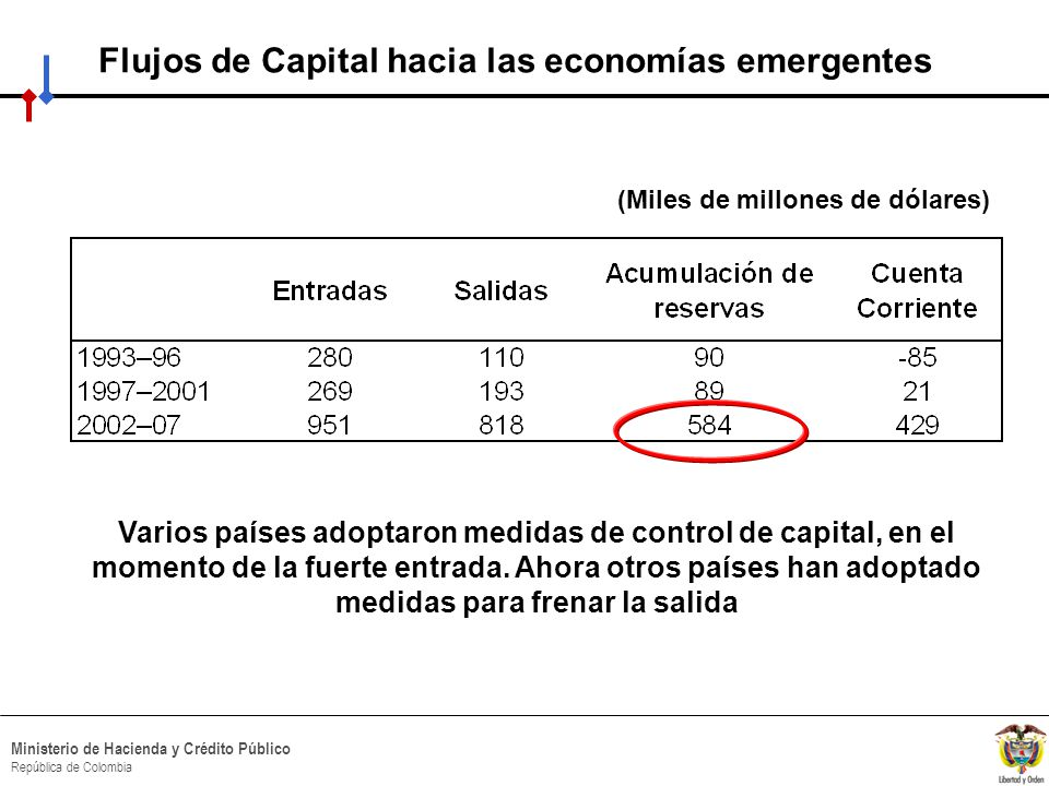 HACIA UN MINISTERIO AGIL, ACERTADO Y CONFIABLE Ministerio de Hacienda y Crédito Público República de Colombia Flujos de Capital hacia las economías em