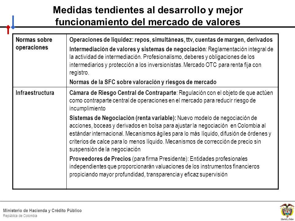 HACIA UN MINISTERIO AGIL, ACERTADO Y CONFIABLE Ministerio de Hacienda y Crédito Público República de Colombia Medidas tendientes al desarrollo y mejor
