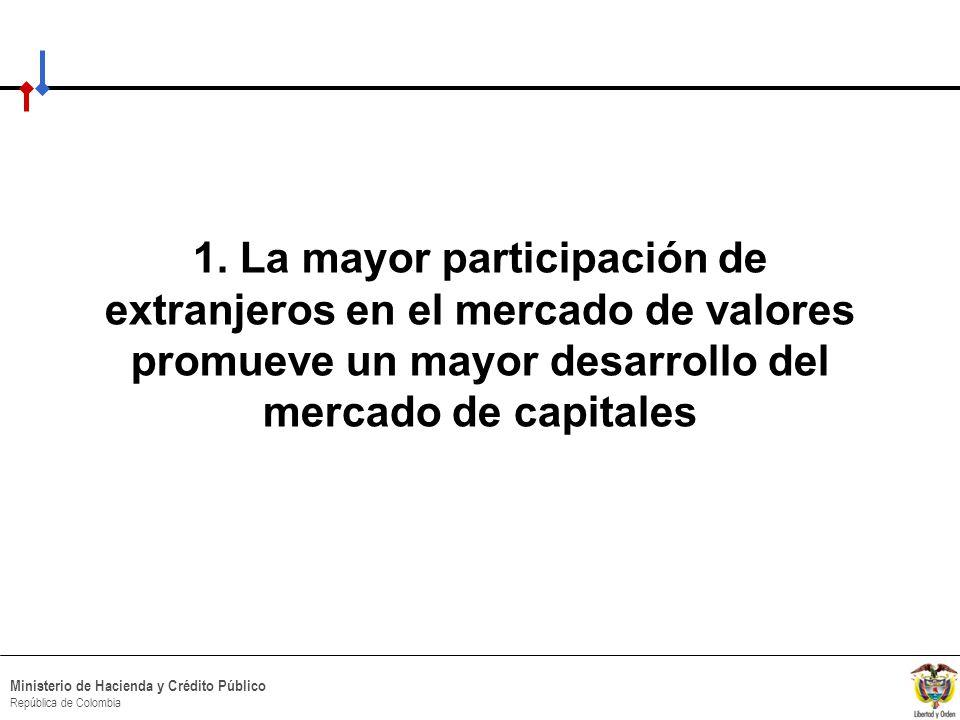HACIA UN MINISTERIO AGIL, ACERTADO Y CONFIABLE Ministerio de Hacienda y Crédito Público República de Colombia 1. La mayor participación de extranjeros