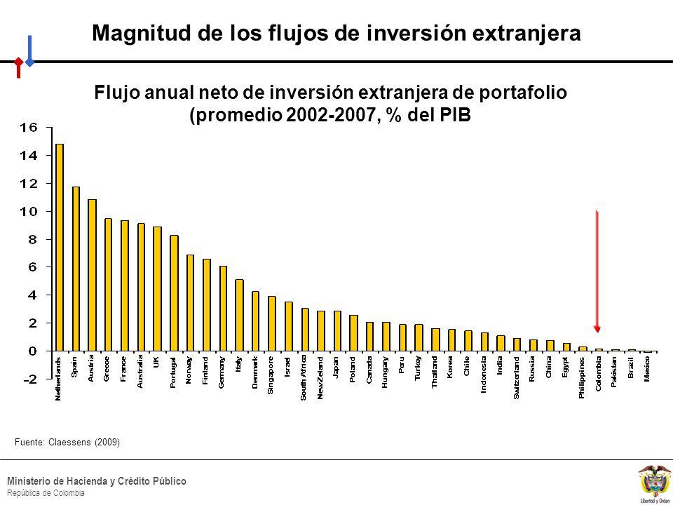 HACIA UN MINISTERIO AGIL, ACERTADO Y CONFIABLE Ministerio de Hacienda y Crédito Público República de Colombia Magnitud de los flujos de inversión extr