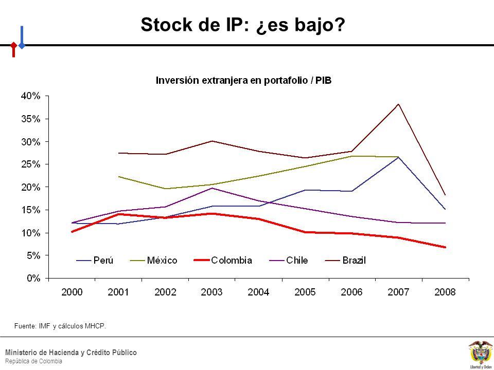 HACIA UN MINISTERIO AGIL, ACERTADO Y CONFIABLE Ministerio de Hacienda y Crédito Público República de Colombia Stock de IP: ¿es bajo? Fuente: IMF y cál
