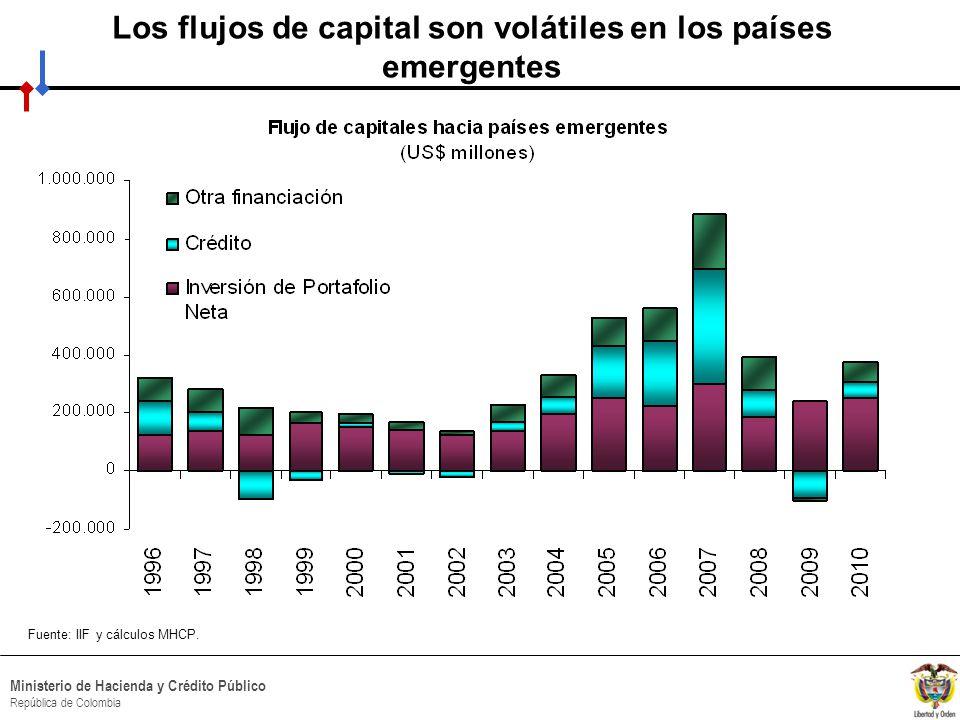 HACIA UN MINISTERIO AGIL, ACERTADO Y CONFIABLE Ministerio de Hacienda y Crédito Público República de Colombia Los flujos de capital son volátiles en l