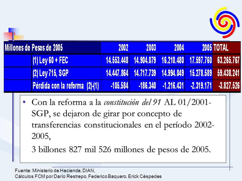 Con la reforma a la constitución del 91 AL 01/2001- SGP, se dejaron de girar por concepto de transferencias constitucionales en el período 2002- 2005,