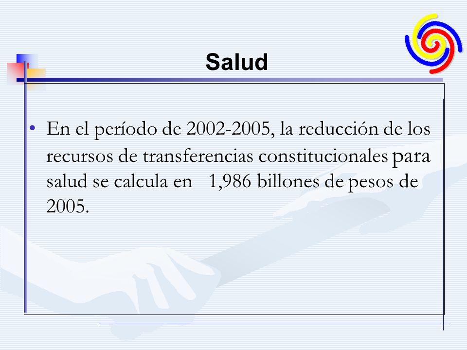 En el período de 2002-2005, la reducción de los recursos de transferencias constitucionales para salud se calcula en 1,986 billones de pesos de 2005.E