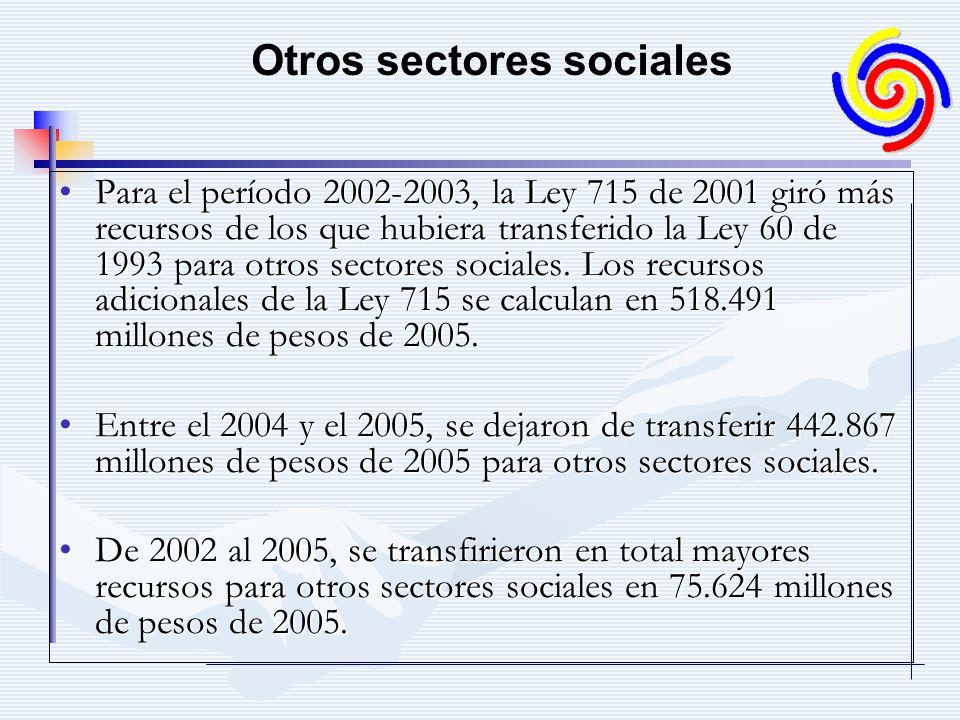 Para el período 2002-2003, la Ley 715 de 2001 giró más recursos de los que hubiera transferido la Ley 60 de 1993 para otros sectores sociales. Los rec
