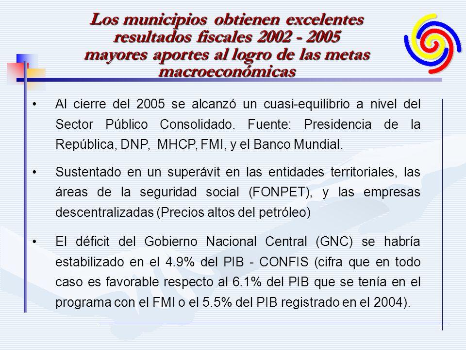 Los municipios obtienen excelentes resultados fiscales 2002 - 2005 mayores aportes al logro de las metas macroeconómicas Al cierre del 2005 se alcanzó