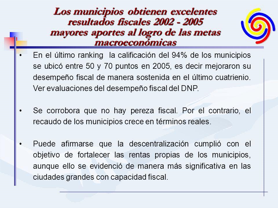 Los municipios obtienen excelentes resultados fiscales 2002 - 2005 mayores aportes al logro de las metas macroeconómicas En el último ranking la calificación del 94% de los municipios se ubicó entre 50 y 70 puntos en 2005, es decir mejoraron su desempeño fiscal de manera sostenida en el último cuatrienio.