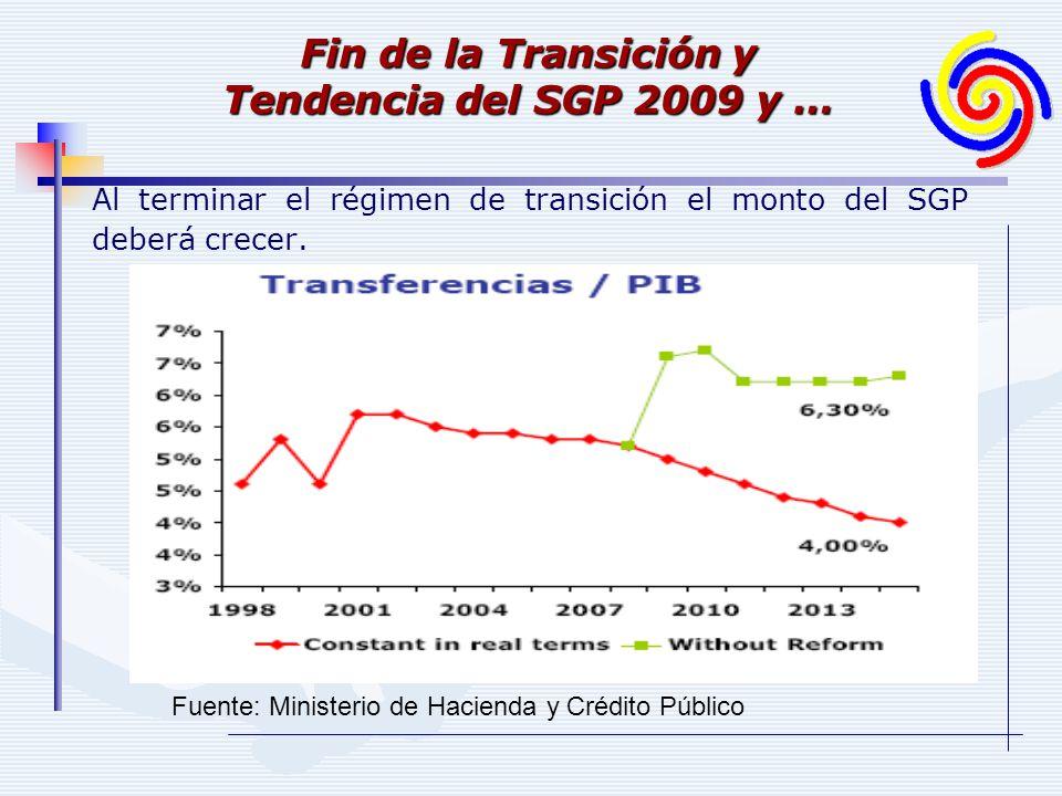 Al terminar el régimen de transición el monto del SGP deberá crecer. Fuente: Ministerio de Hacienda y Crédito Público Fin de la Transición y Tendencia