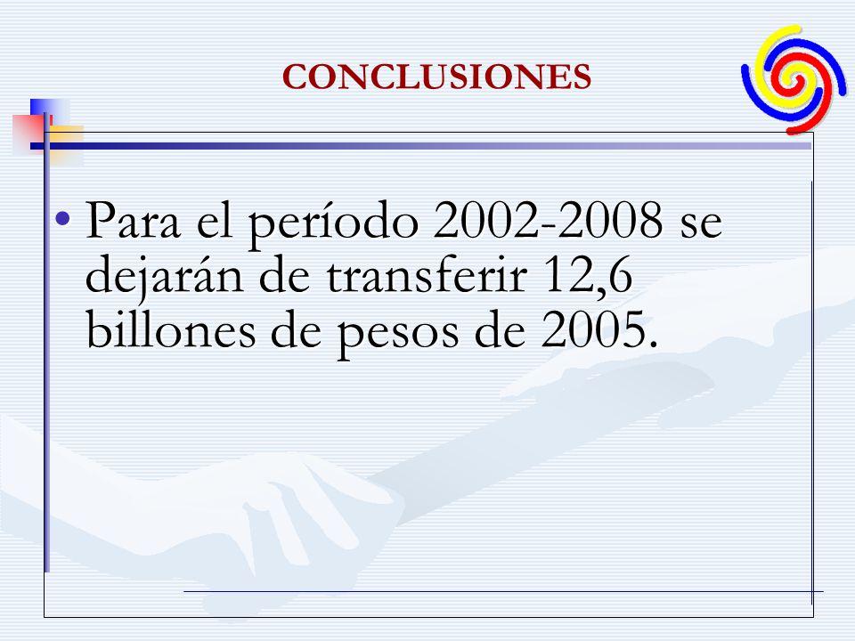 Para el período 2002-2008 se dejarán de transferir 12,6 billones de pesos de 2005.Para el período 2002-2008 se dejarán de transferir 12,6 billones de
