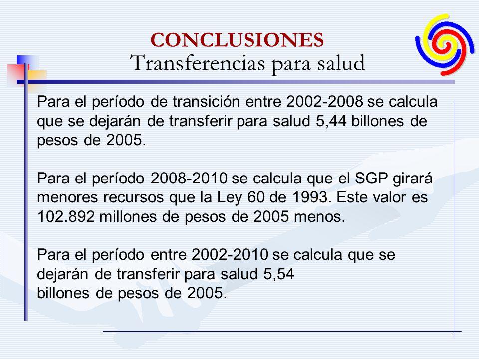 Transferencias para salud Para el período de transición entre 2002-2008 se calcula que se dejarán de transferir para salud 5,44 billones de pesos de 2005.