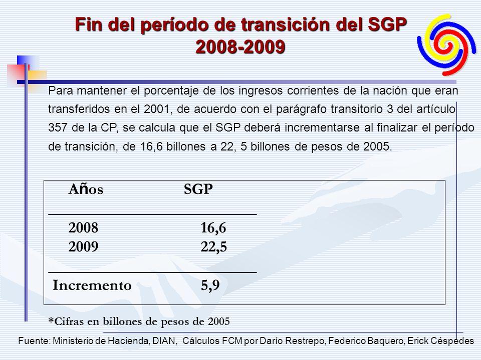 A ñ os SGP __________________________ 2008 16,6 2009 22,5 __________________________ Incremento 5,9 *Cifras en billones de pesos de 2005 Fin del período de transición del SGP 2008-2009 Para mantener el porcentaje de los ingresos corrientes de la nación que eran transferidos en el 2001, de acuerdo con el parágrafo transitorio 3 del artículo 357 de la CP, se calcula que el SGP deberá incrementarse al finalizar el período de transición, de 16,6 billones a 22, 5 billones de pesos de 2005.