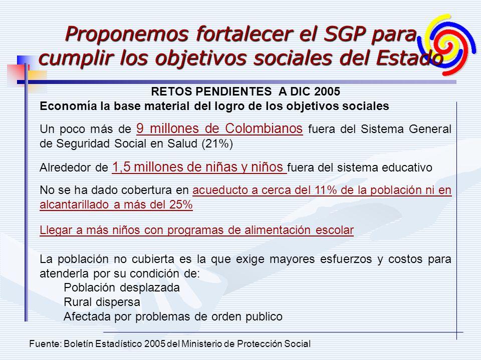 Proponemos fortalecer el SGP para cumplir los objetivos sociales del Estado Fuente: Boletín Estadístico 2005 del Ministerio de Protección Social RETOS