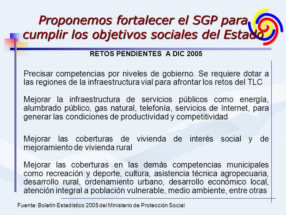 Fuente: Boletín Estadístico 2005 del Ministerio de Protección Social RETOS PENDIENTES A DIC 2005 Precisar competencias por niveles de gobierno. Se req