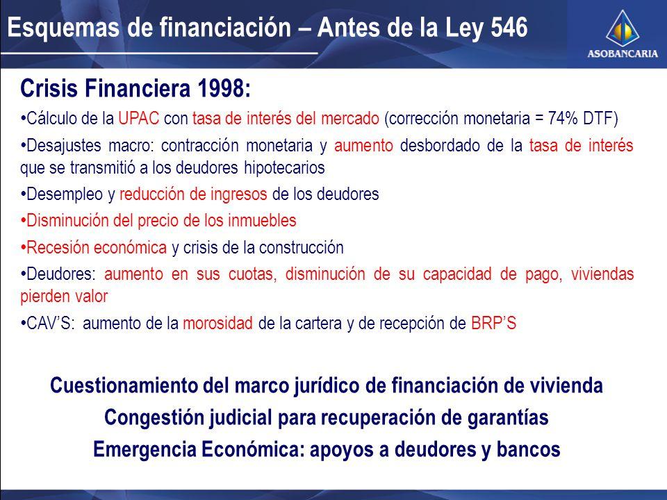 Esquemas de financiación – Antes de la Ley 546 Crisis Financiera 1998: Cálculo de la UPAC con tasa de interés del mercado (corrección monetaria = 74%