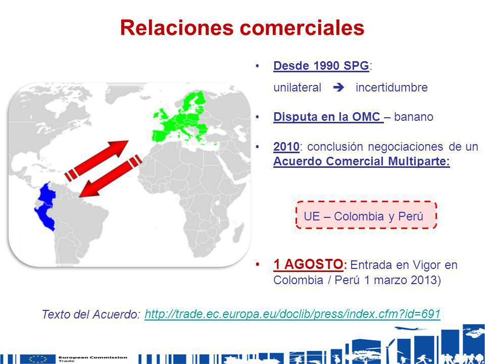Desde 1990 SPG: unilateral incertidumbre Disputa en la OMC – banano 2010: conclusión negociaciones de un Acuerdo Comercial Multiparte: UE – Colombia y