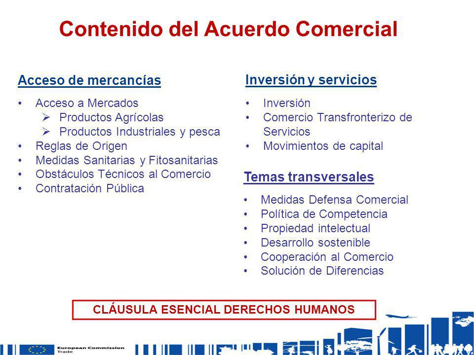 Acceso de mercancías Acceso a Mercados Productos Agrícolas Productos Industriales y pesca Reglas de Origen Medidas Sanitarias y Fitosanitarias Obstácu