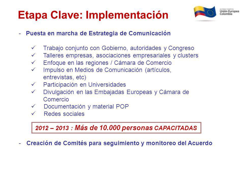 Etapa Clave: Implementación - Puesta en marcha de Estrategia de Comunicación Trabajo conjunto con Gobierno, autoridades y Congreso Talleres empresas,