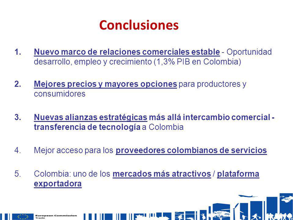 Conclusiones 1.Nuevo marco de relaciones comerciales estable - Oportunidad desarrollo, empleo y crecimiento (1,3% PIB en Colombia) 2.Mejores precios y