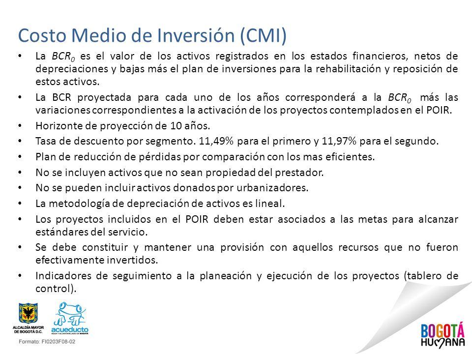 Costo Medio de Inversión (CMI) La BCR 0 es el valor de los activos registrados en los estados financieros, netos de depreciaciones y bajas más el plan
