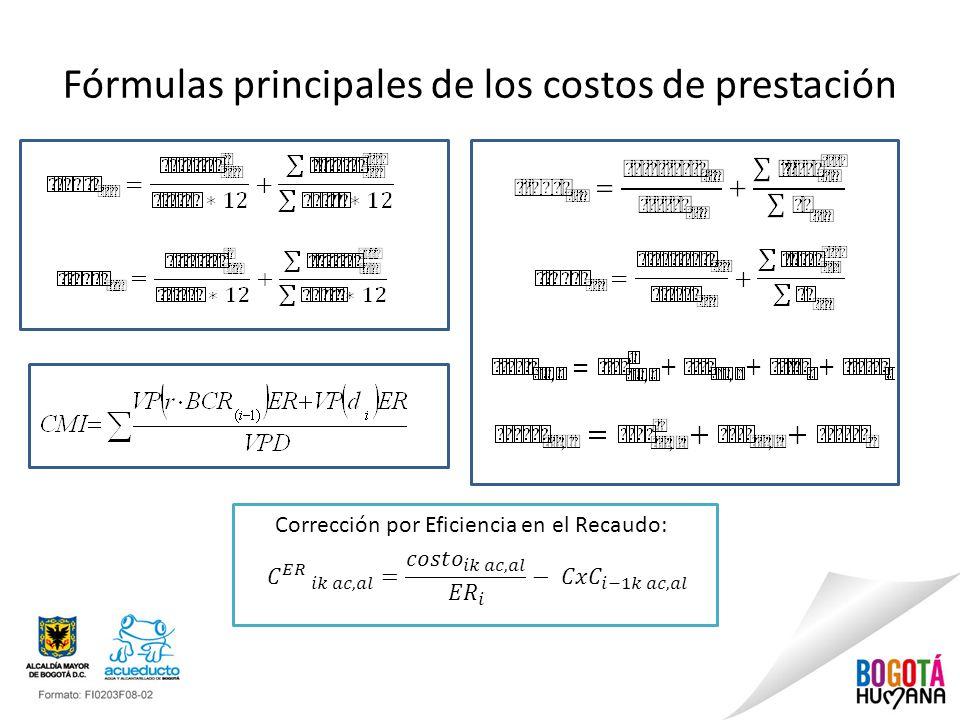 Fórmulas principales de los costos de prestación Corrección por Eficiencia en el Recaudo: