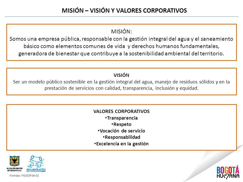 MISIÓN – VISIÓN Y VALORES CORPORATIVOS MISIÓN: Somos una empresa pública, responsable con la gestión integral del agua y el saneamiento básico como el