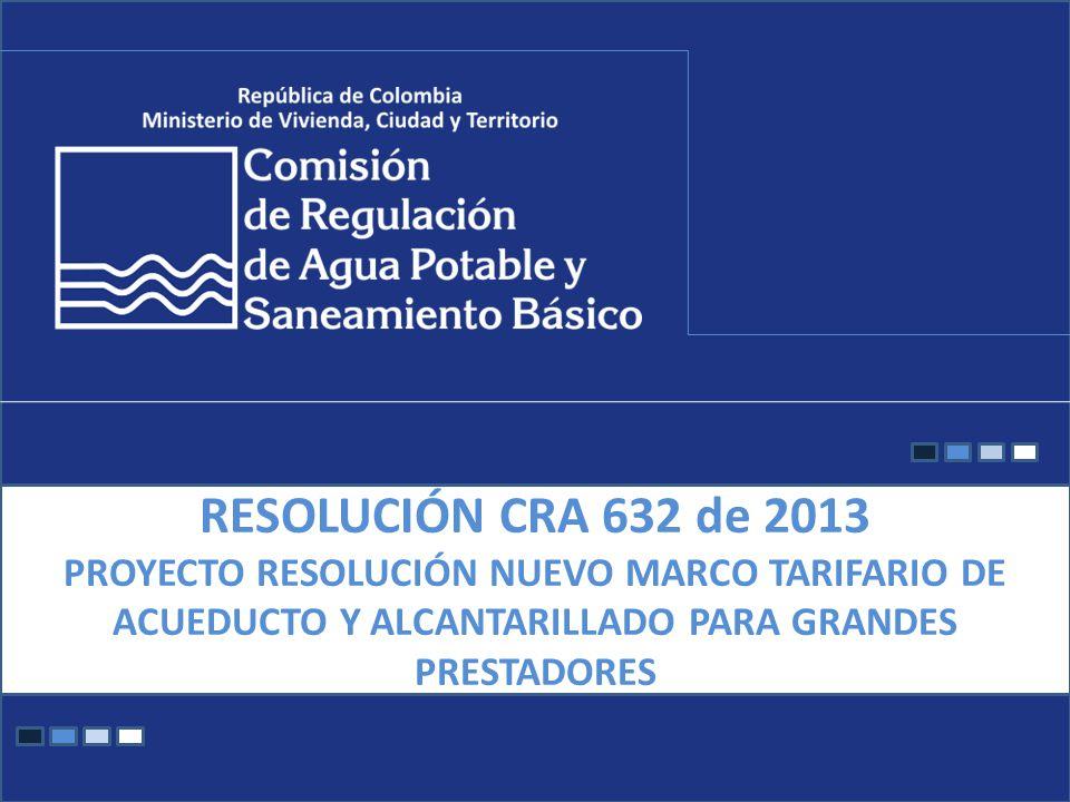Título VI.De la implementación Auto-declaración de inversiones de la Resolución CRA 287 de 2004.