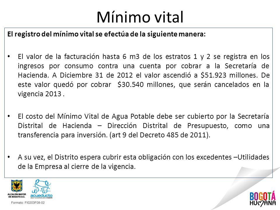 Mínimo vital El registro del mínimo vital se efectúa de la siguiente manera: El valor de la facturación hasta 6 m3 de los estratos 1 y 2 se registra e