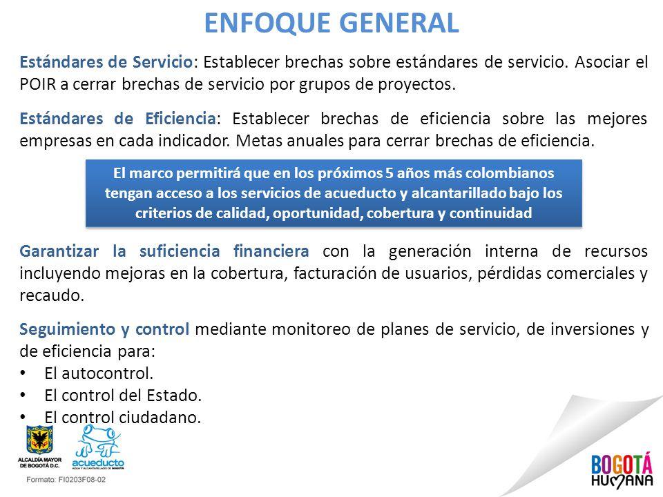 ENFOQUE GENERAL Estándares de Servicio: Establecer brechas sobre estándares de servicio. Asociar el POIR a cerrar brechas de servicio por grupos de pr