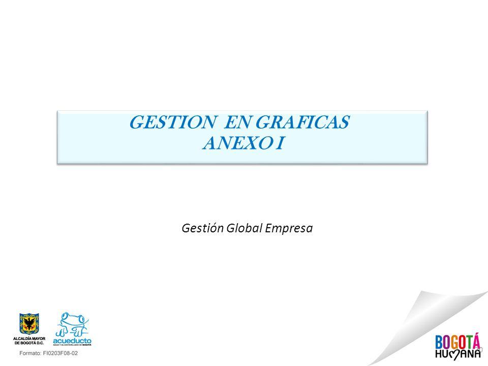 70 Gestión Global Empresa GESTION EN GRAFICAS ANEXO I GESTION EN GRAFICAS ANEXO I