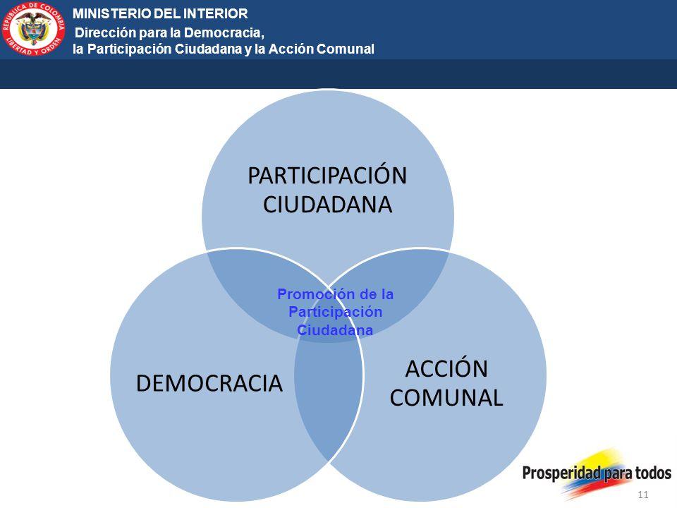 Ministerio del Interior y de Justicia Elecciones Territoriales 2011 11 MINISTERIO DEL INTERIOR Dirección para la Democracia, la Participación Ciudadana y la Acción Comunal PARTICIPACIÓN CIUDADANA ACCIÓN COMUNAL DEMOCRACIA Promoción de la Participación Ciudadana