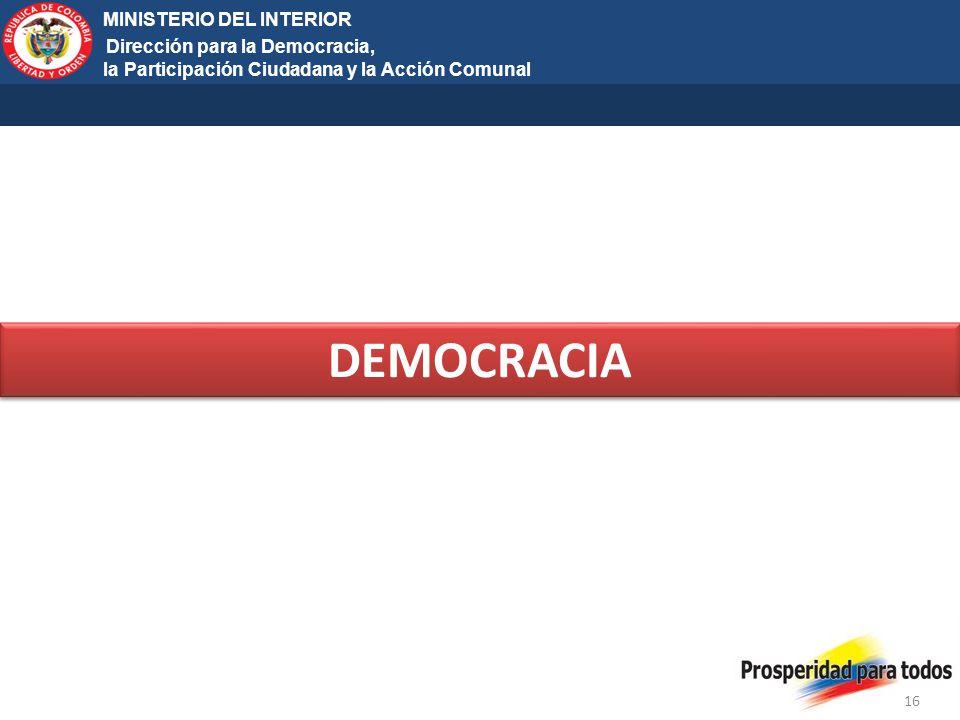 Ministerio del Interior y de Justicia Elecciones Territoriales 2011 16 MINISTERIO DEL INTERIOR Dirección para la Democracia, la Participación Ciudadana y la Acción Comunal DEMOCRACIA